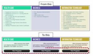 CTA - Beispiel für das Prinzip der Absorption