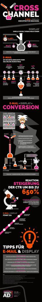Infografik von ReachAd: Display-Werbung und E-Mail-Marketing - Eine effektive Mischung